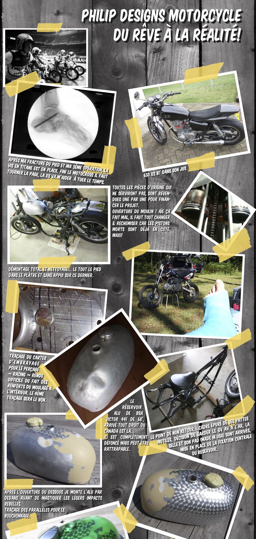 philip designs motorcycle yamaha 650 xs 3L1